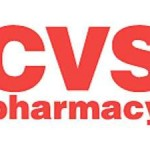 CVS for Beginners Post